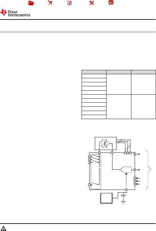 gpio0 high-alarm low-alarm sdi sclk cs sdo to host ref ref5025 o